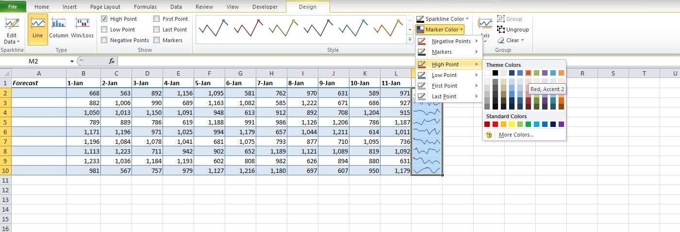 Microcharts Simple Way To Create A Nice Report. Since The Sparkline Basically Plays Role Of Cell Background It Is Not A Separate Graphical Object Would Make Any Problems If You Need To Enter. Worksheet. Vba Worksheetfunction Rept At Mspartners.co